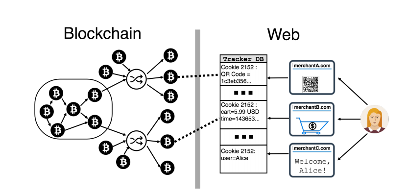bitcoin tracker transaction