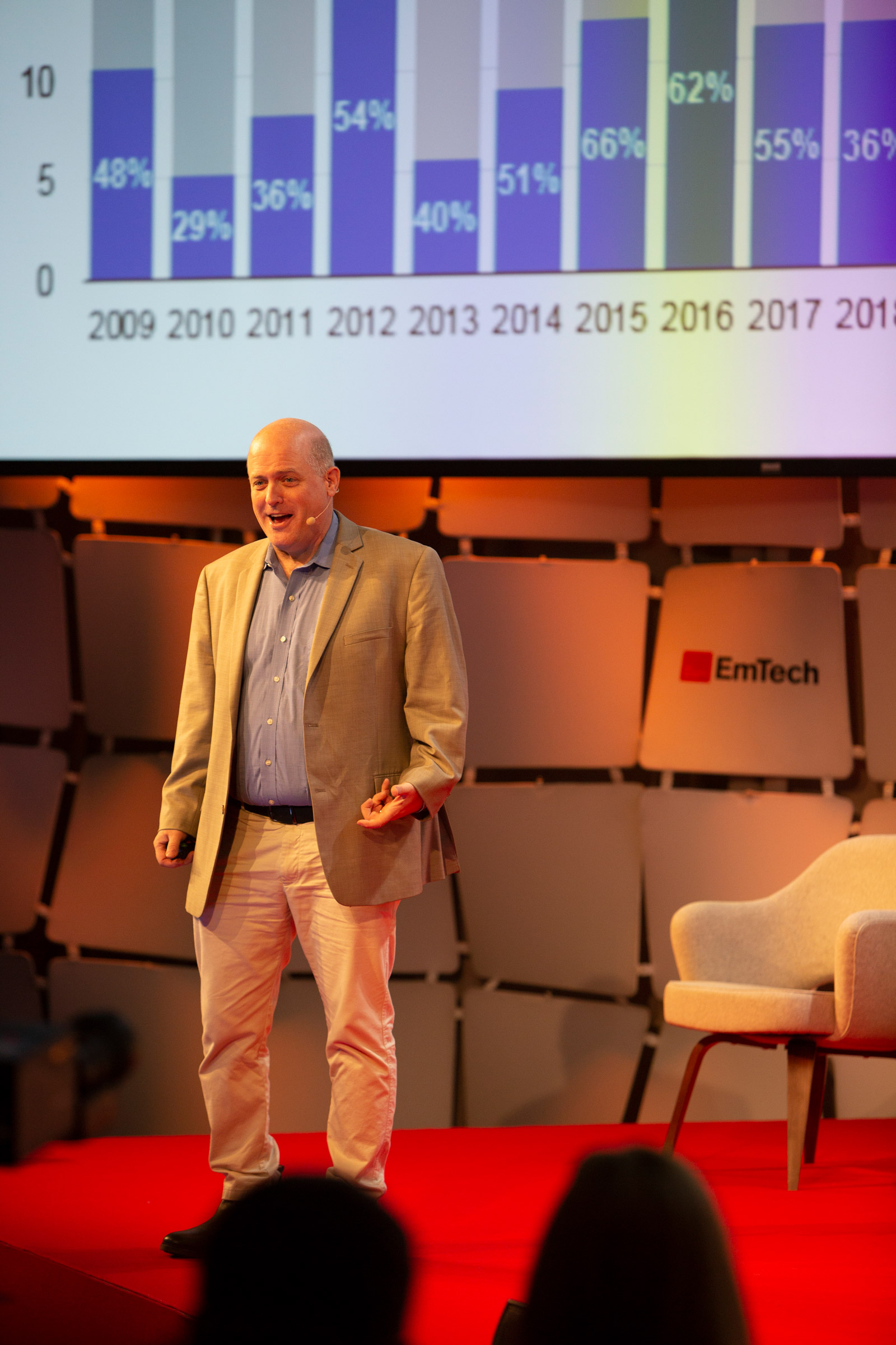 Photo of Daniel Shrag speaking at EmTech 2018