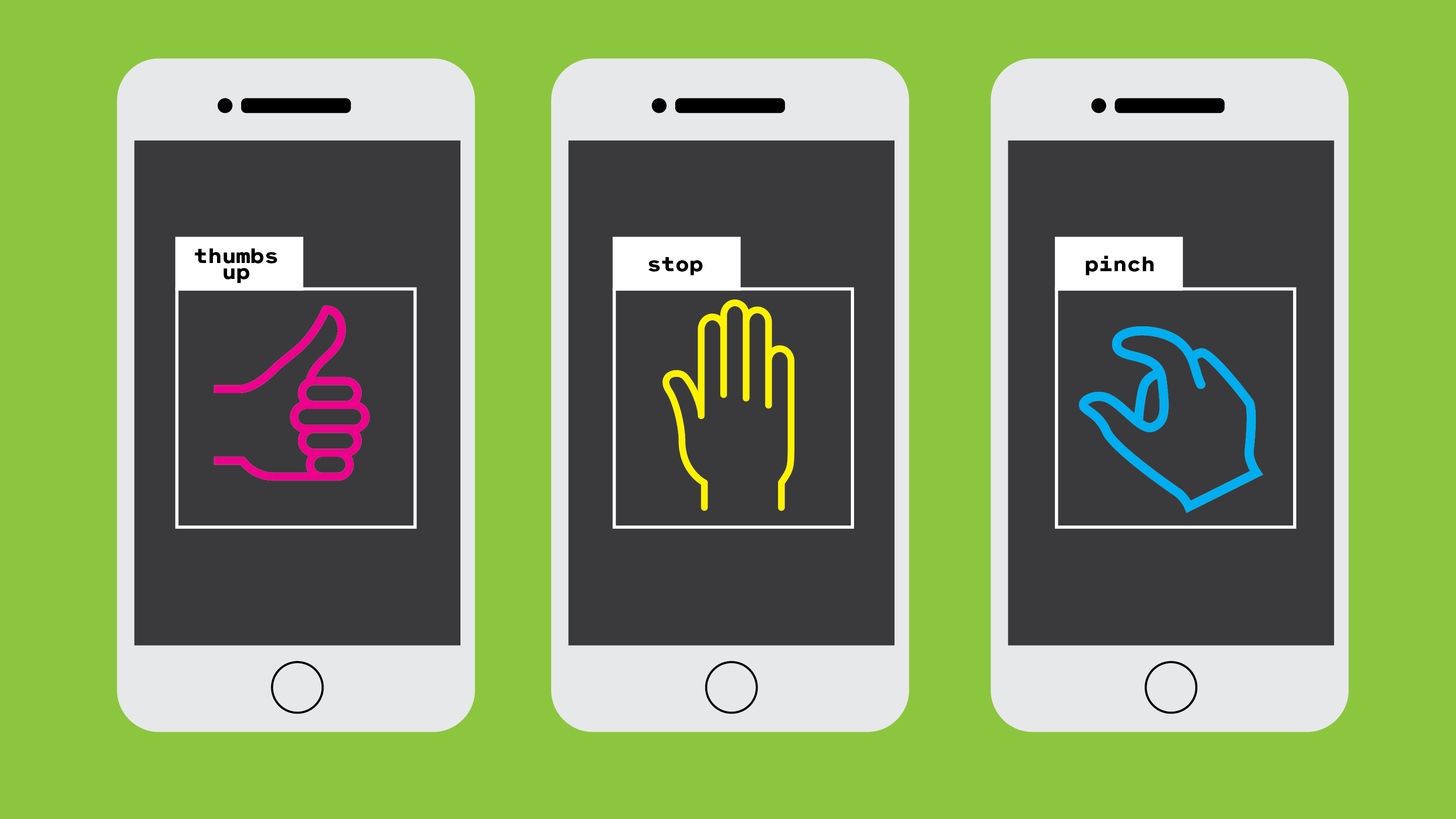 An image of hand gestures being recognized on a mobile phone