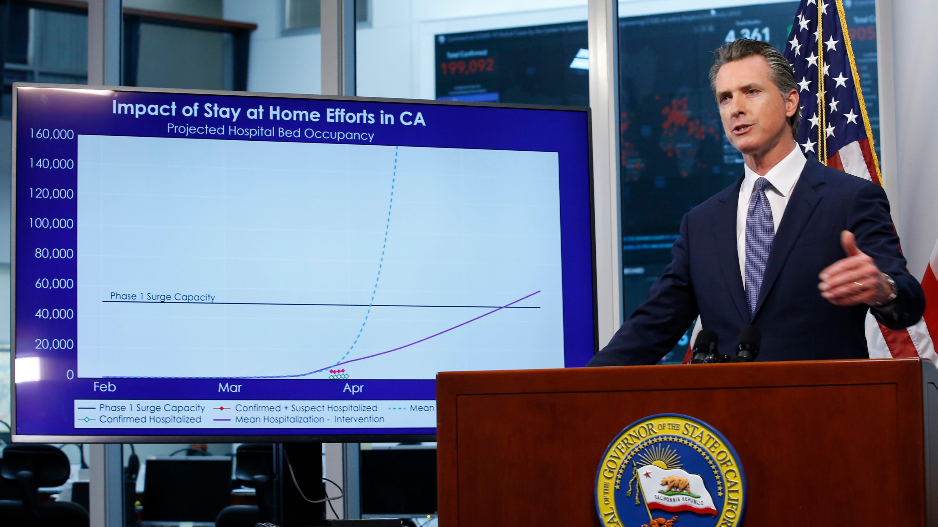 California Gov. Gavin Newsom discussing the state's covid-19 cases during a recent press conference.