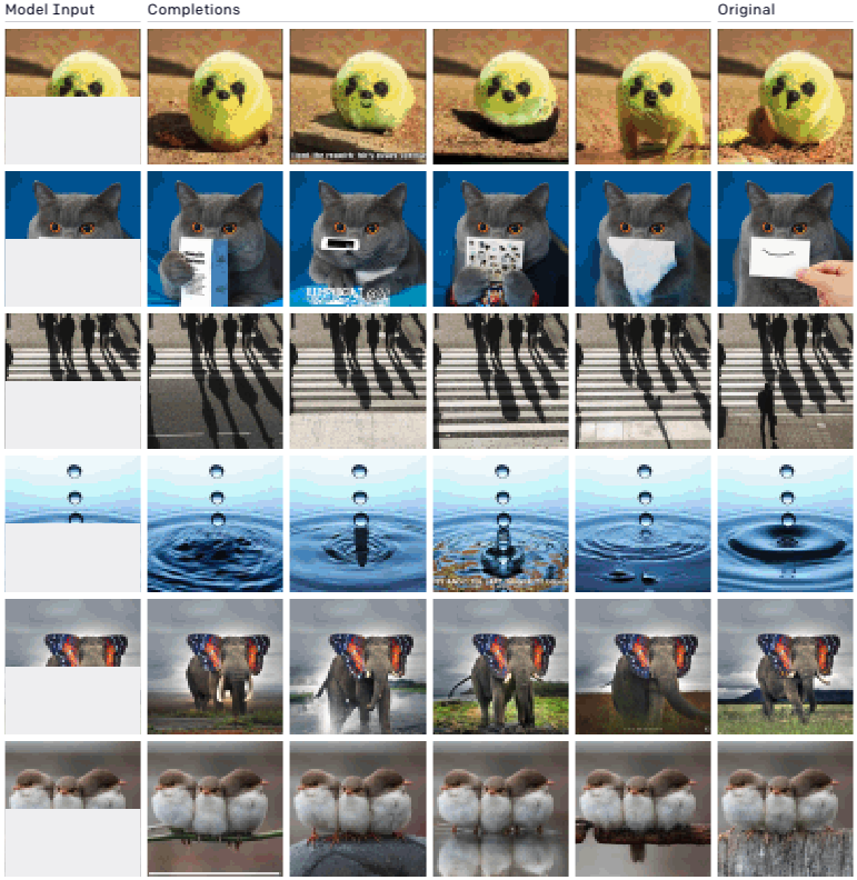 OpenAI's fiction-spewing AI is learning to generate images