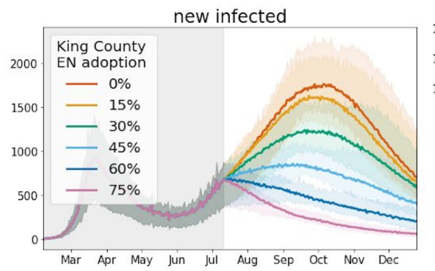 コロナ 率 新型 ウイルス 感染
