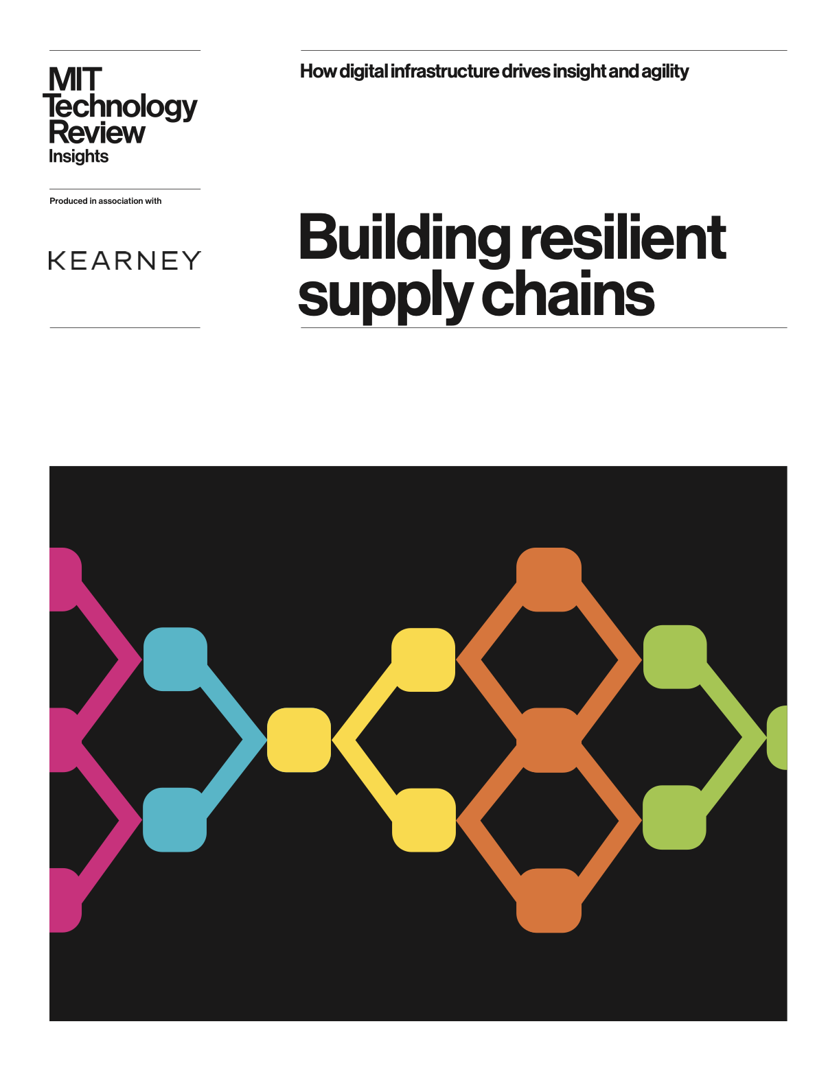 Building resilient supply chains