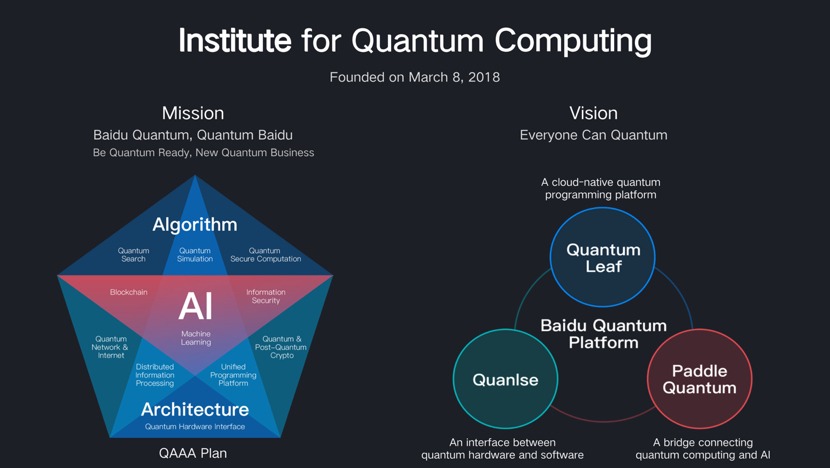 These five AI developments will shape 2021 and beyond 4
