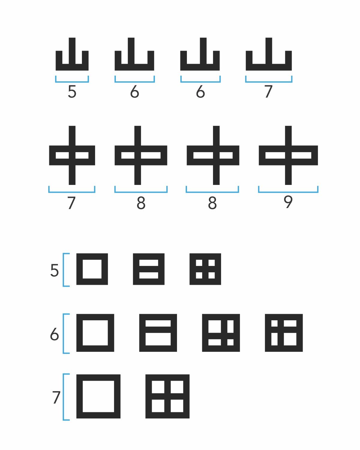 Behind the painstaking process of creating Chinese computer fonts