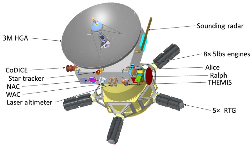 Why NASA should visit Pluto again