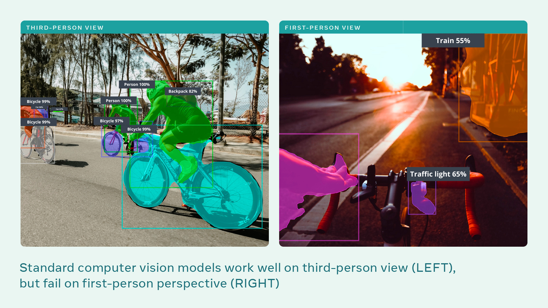 Facebook wants machines to see the world through our eyes